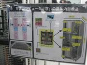 京速コンピュータ「京」の筐体内部構造