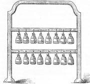 Harmonica chalcophone Pien-tchong. Les cloches d'airain dont se compose cet harmonica sont au nombre de seize et placées sur deux rangs. La première est haute de 23 cm avec un diamètre de 21,67 cm et donne l'ut dièse d'entre les lignes de la clef de fa.