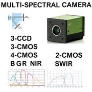 cameras multispectrales