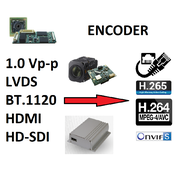 video converter, ip encoder