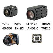 zoom block camera