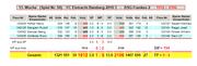 11. Spieltag: FC Eintracht Bamberg 3 - BSG Franken 2