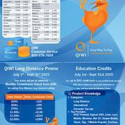 QIWI Marketing bi-fold brochure