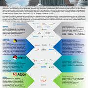 Carahsoft Solutions for Government