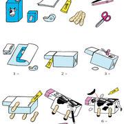 Etapes pour activité dans un cahier de vacances Nathan