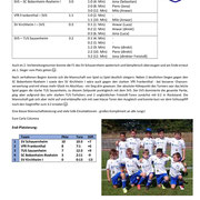 SVS F1_Spielbericht_2_Turnier Bobenheim-Roxheim_2018