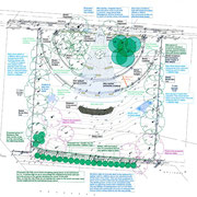 Coronation Viewpoint Park, Sydney - landscape masterplan