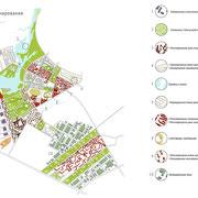 Схема функционального зонирования