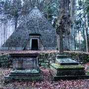Pyramid of knowledge