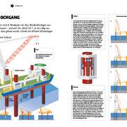 Windlift 1 (Errichterschiff für den Bau von Windkraftanlagen in Offshore-Windparks)