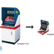 Neo Geo Mini - Bilder der Retro-Konsole #4. Quelle: SNK