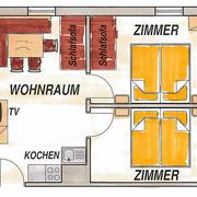 Appartement type C (4-6 personen) - Vakantie op de boerderij Flachau