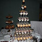 Das Dessert-Büffett
