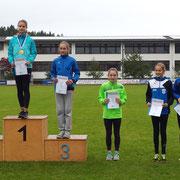 Mit 25,49m  verpasste Viktoria nur knapp den Podestplatz im Speerwurf
