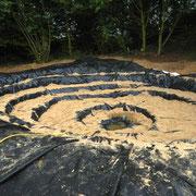 Schutz der Folie mit Sand