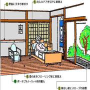 寝室の改修