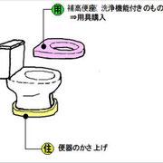 トイレの改修②