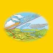NEW OUTDOOR HANDBOOK「フィールドの天気がわかる本」(地球丸)用カバーイラスト