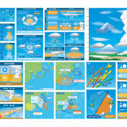 「岳人」2014年9月号〜2015年10月号「山の空気読んでますか?」用解説図(一部)
