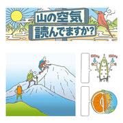 「岳人」2014年9月号「山の空気読んでますか?」 上:タイトル/下3点:解説図