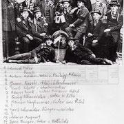 Musterung 1899 mit Namen