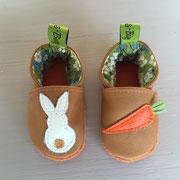modèle lapin, carotte