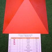 Plexiglaspyramide nächste Schicht - Tonpapier  (Schicht3)