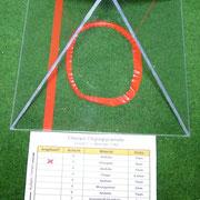 Plexiglaspyramide ohne weitere Schichten (Schicht1)