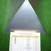Plexiglaspyramide nächste Schicht - Alufolie  (Schicht4)