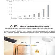 Esempio di luce OLED e di vita comparata con altra sorgente