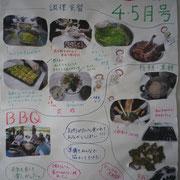 2016年4月5月合併号BBQ