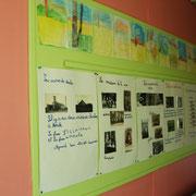 Exposition école Paul Langevin Roeulx 2013