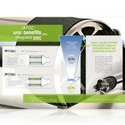 Alantum · Corporate-Design-Entwicklung · APOC-Broschüre Clean Air Technology