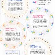 日経BP「ecomom」 2011_3月号