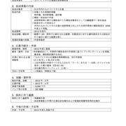 宮城県 特許事務所