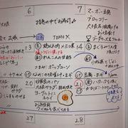 FOOD SEIRI NOTE シール 避難グッズ