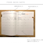 FOOD SEIRI NOTE monthly plan 3月 目標 気づき