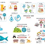 2018年SDGs17の目標/日経BP社