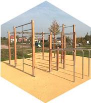 Beispielbild einer Calisthenics-Anlage (Quelle: PlayParc)