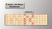 2nps F Minor Pentatonic - Box 4