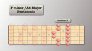 2nps F Minor Pentatonic - Box 5