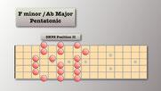 3nps F Minor Pentatonic - Box 2