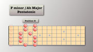 2nps F Minor Pentatonic - Box 2