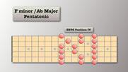 3nps F Minor Pentatonic - Box 4