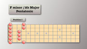2nps F Minor Pentatonic - Box 1