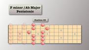 2nps F Minor Pentatonic - Box 3