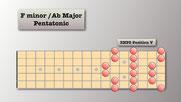 3nps F Minor Pentatonic - Box 5