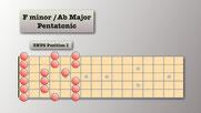 3nps F Minor Pentatonic - Box 1