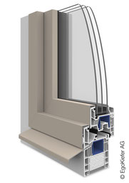 Kunststoff Aluminium-Fenster EgoAllround flächenversetzt