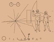 Plaque présentant les humains envoyée dans la sonde Pioneer en 2006.
